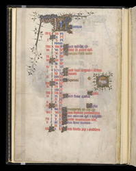 December, In The Calendar Of The Egerton Bohun Psalter-Hours